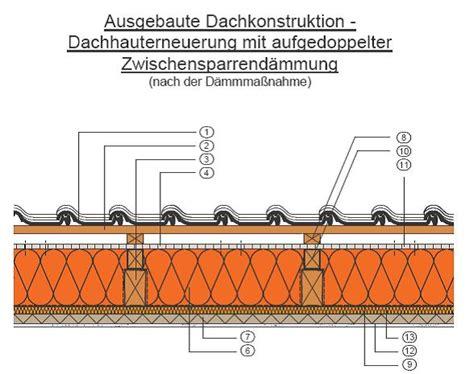 Zwischensparrendämmung Altbau Ohne Unterspannbahn energieeinsparung durch dachd 228 mmung energieblog energynet