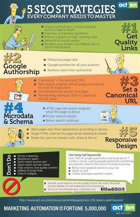Seo Marketing Company - search engine marketing seo strategies every company