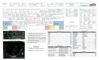 Fsx Keyboard Template by Ch Command Form My Command Mapping Of The Ch