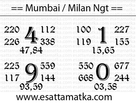 kalyan matka chart search results for 2016 satta chart calendar 2015