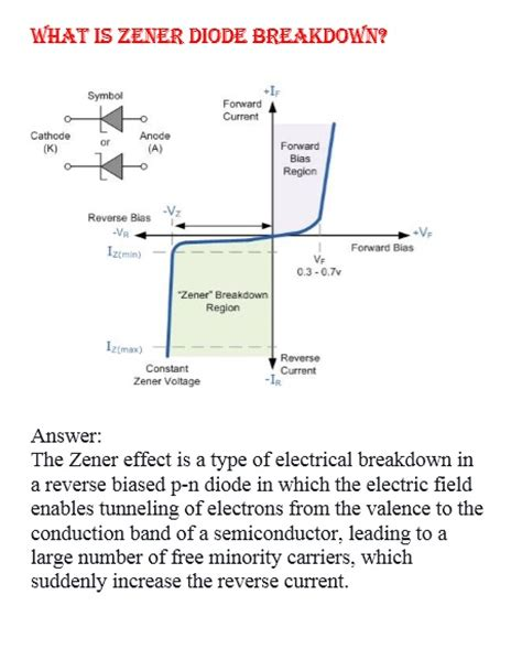 zener diode bias breakdown what is zener diode breakdown elec eng world