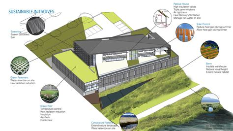 bca design and build contract bca dem headquarters building