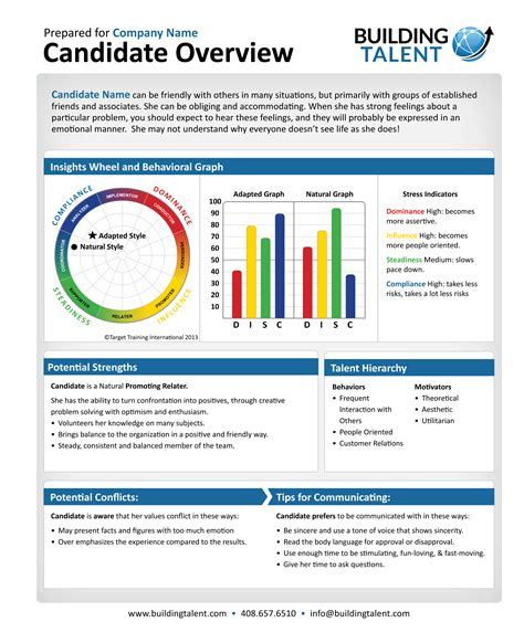 onboarding template search results for personal development plan template
