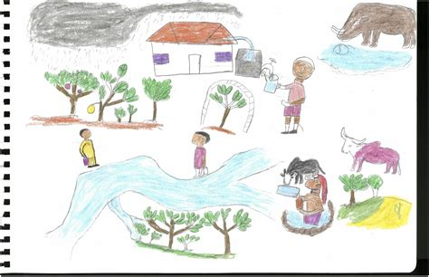 what does water mean what water means to me from a kenyan student