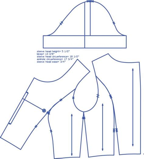 Ease Pattern Fitting | in house patterns fitting sleeves ease blog post about
