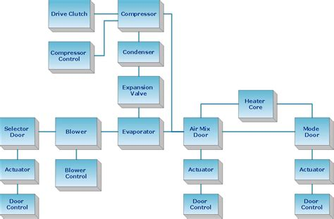 block diagram how to draw a block diagram in conceptdraw