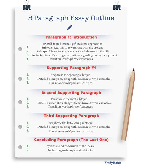 5 paragraph essay template three paragraph essay outline paragraph essay outline mind