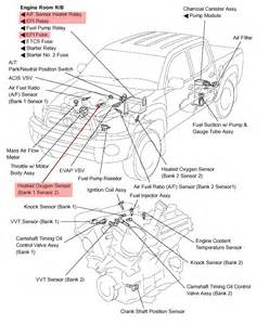 toyota tacoma fuse box layout get free image about