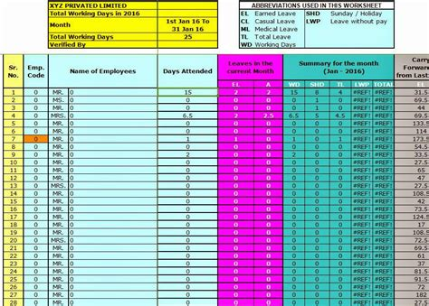 attendance sheet format in excel for employees free download