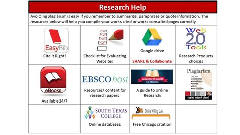 psja early college high library research project guide
