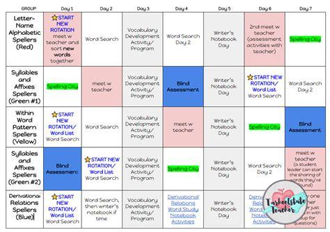 organizing synonym 100 organize synonym organization tips for