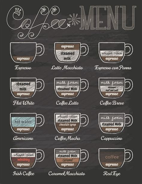 Coffee Brewing Methods   Coffee Brewing Techniques