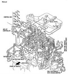 93 civic si engine harness diagram get free image about wiring diagram