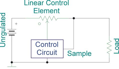 basics of linear integrated circuits ppt real time applications of linear integrated circuits 28 images linear integrated circuits d