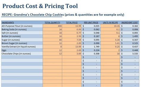 business costing template small food business food product cost pricing