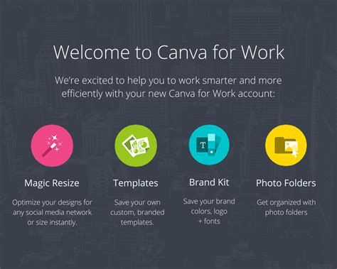 canva pricing is canva the best free graphic design tool out there
