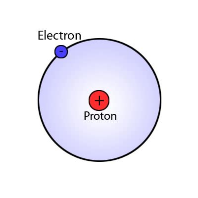 Hydrogen Proton by How Hydrogen Teaches Us The Temperature Of Matter