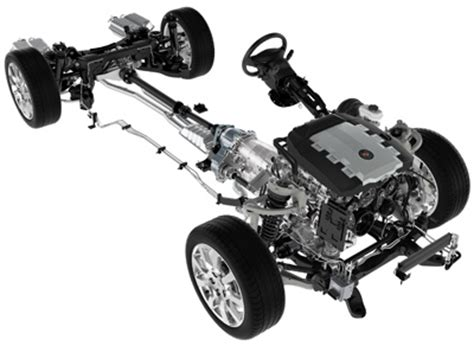 Cadillac Srx All Wheel Drive System Undercover Handling All Wheel Drive Diagnostics