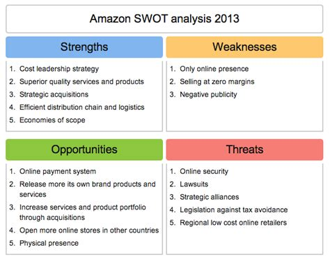amazon com amazon swot pictures to pin on pinterest pinsdaddy