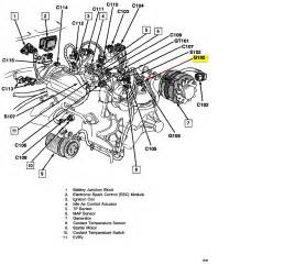 1992 chevy s10 engine diagram 2001 chevrolet s 10 johnywheels
