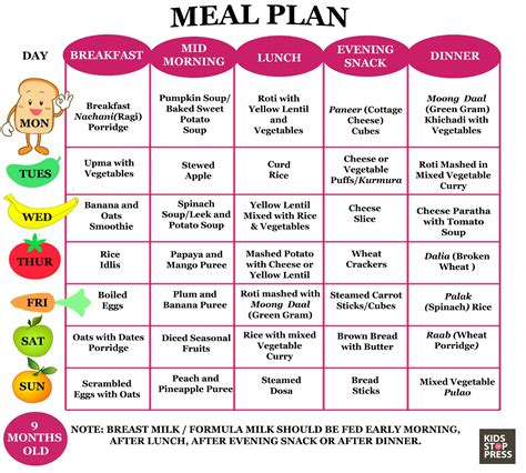fruit 9 month baby 9 month baby food chart in baby food schedule for