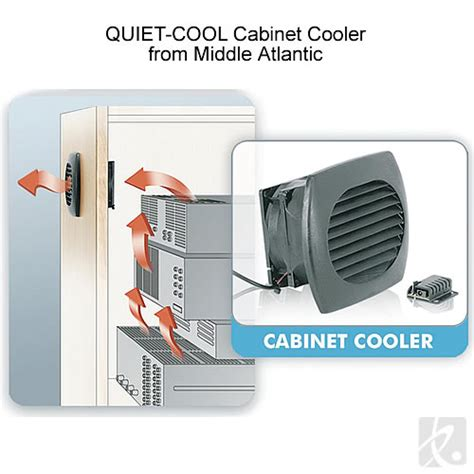 Cabinet Cooler by Middle Atlantic Quietcool Cabinet Cooler