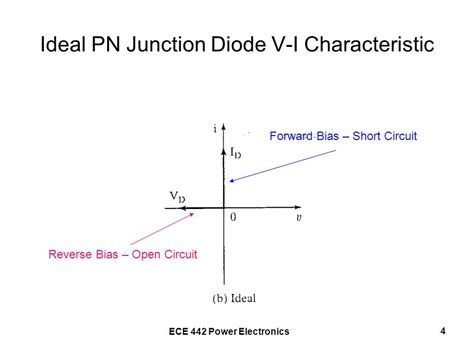 diode open circuit voltage pn junction diode characteristics ppt