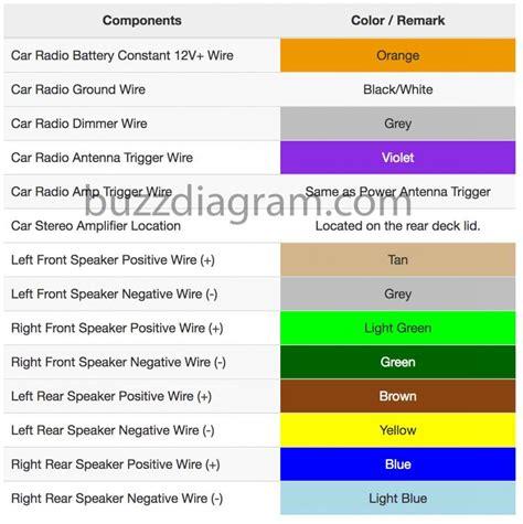 buick lacrosse radio wiring diagram wiring diagram with