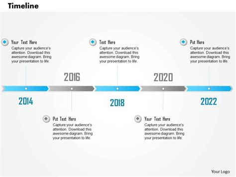 1014 business plan 2014 to 2022 timeline diagram