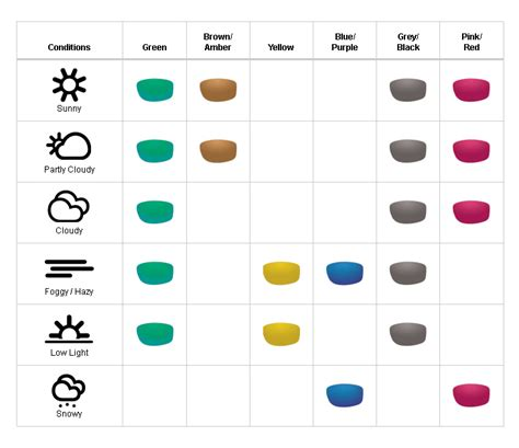 sunglass lens colors matching lens color to your activity discussionist