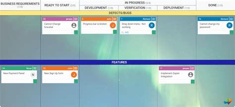 8 Praktische Kanban Board Beispiele Kanbanize Tfs Kanban Process Template