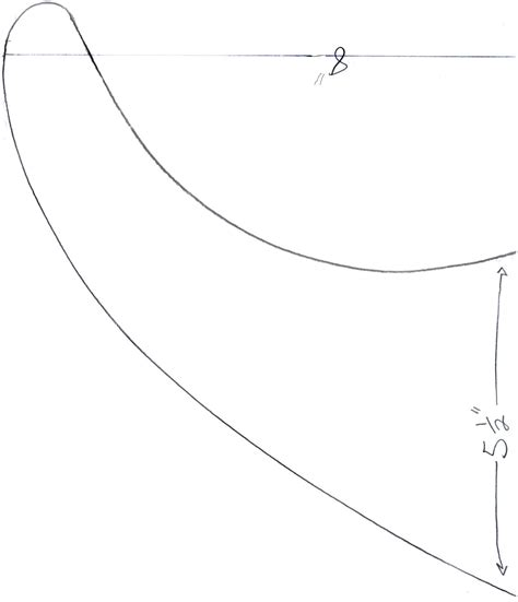 Surfboard Fin Template single fin templates swaylocks