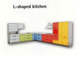 most efficient kitchen layout tezza 6 most popular kitchen designs