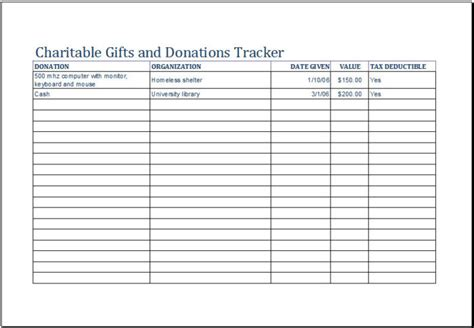 tax receipt log template charitable donation tracker template templates resume