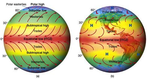 global pattern meaning atmospheric circulation