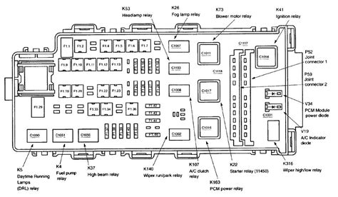 2001 ford explorer sport fuse diagram 2001 ford explorer fuse panel diagram wiring diagram and