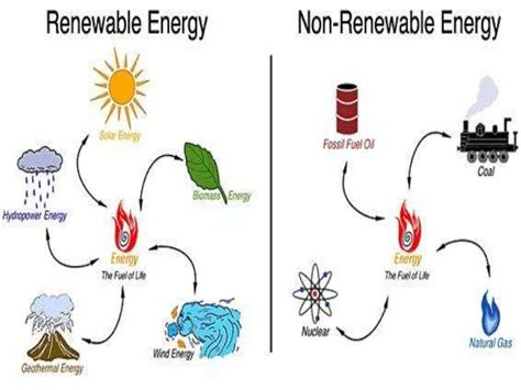 Small Solar Light - energy sources