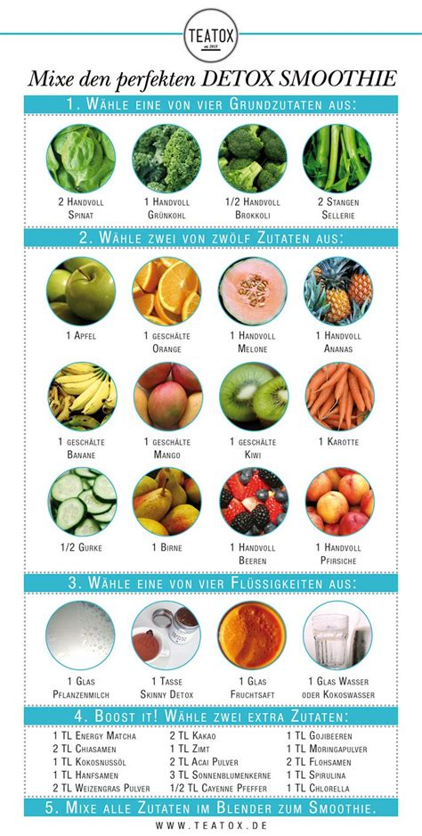 Weekly Detox Smoothie by Best 25 Weekly Chore List Ideas On Daily
