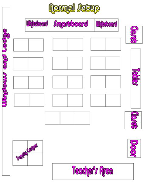 middle math madness seating charts