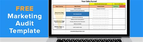 where do my blog posts fit into the buyer s journey