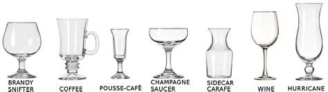 barware glasses guide bartending guide study lesson 1