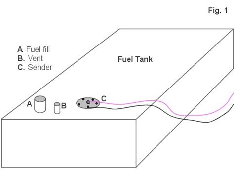 outboard gas tank not venting learn about stern drive fuel systems