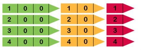 printable number arrow cards greater than and less than explained for primary school