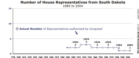 how is the number of house representatives determined how is the number of house representatives determined 28 images the three branches