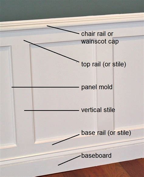 layout man definition styles of wainscoting elizabeth bixler designs
