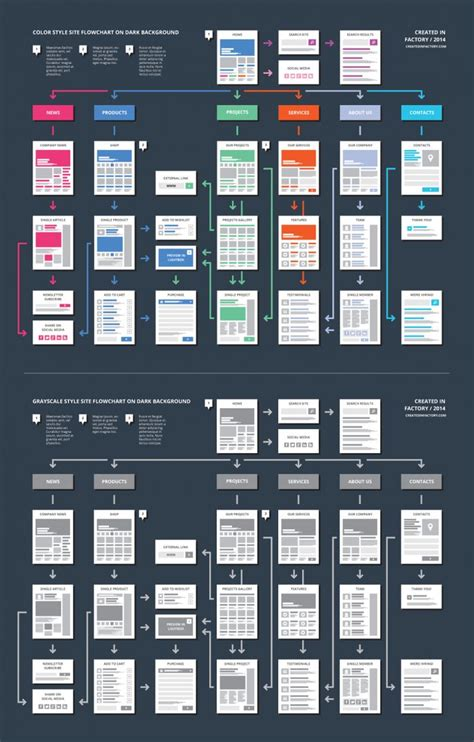 create website flowchart 17 best images about ux portfolio inspiration on
