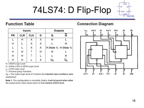 flip flop logic diagram d flip flop 7474 logic diagram wiring diagram with