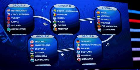 nederlands elftal loot ijsland tsjechi 235 en turkije