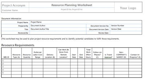 Estimate Activities Resources Templates Project Resource Plan Template
