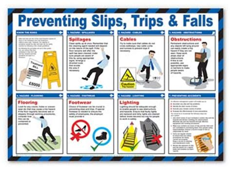fks medfit presents a solution to avoiding falls in adults aging has ups and downsã falls shouldnã t anything to do with them books poster preventing slips trips and falls medscope ltd
